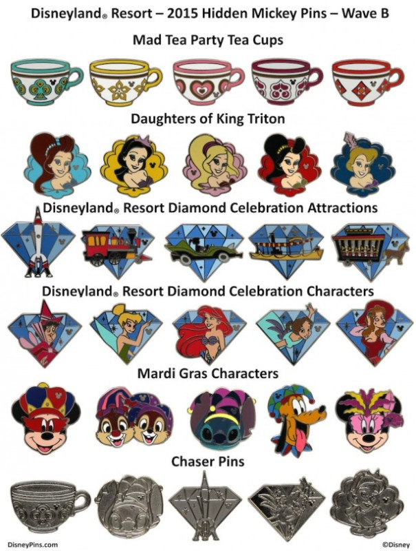 Hidden Mickey Pins 2015 Wave B - Disneyland