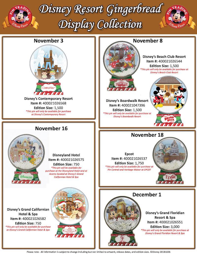 Disney Resort Gingerbread Display 2018 Pin Collection
