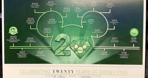 Celebrating Twenty Years of Disney Pins Event