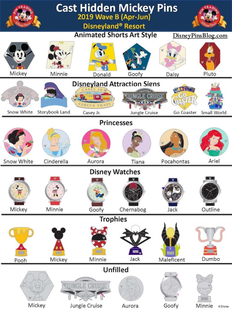 Disneyland Hidden Mickey Pins 2019 Wave B