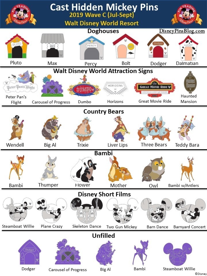 Walt Disney World Hidden Mickey Pins 2019 Wave C