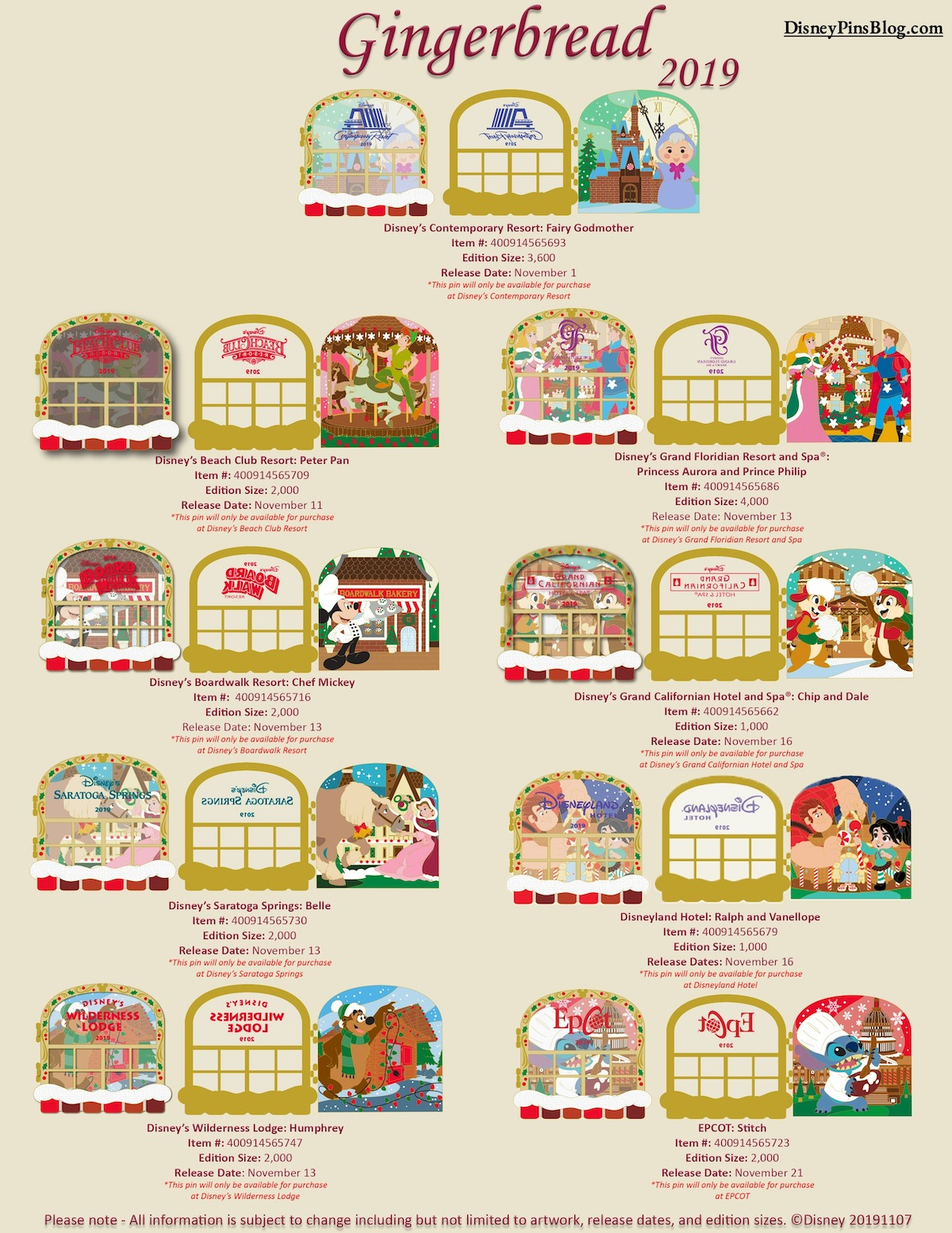 Disney Resort Gingerbread Display 2019 Pin Collection