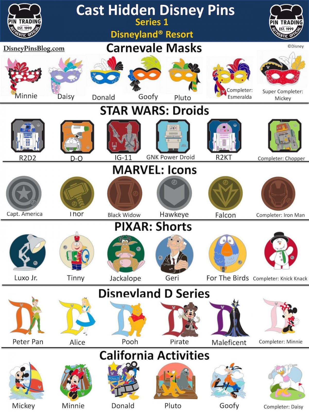 Disneyland Cast Hidden Disney Pins 2020 Series 1